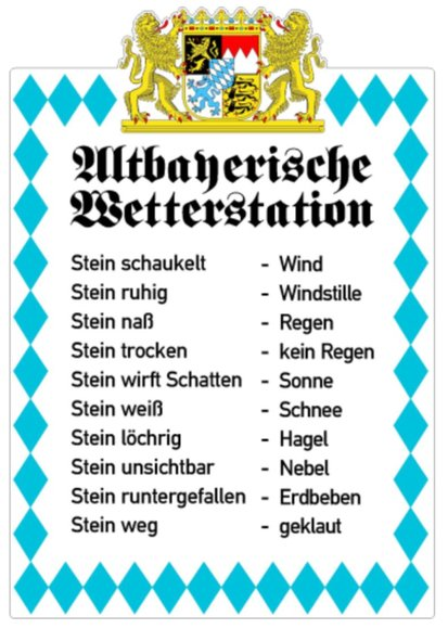 Altbayerische Wetterstation + Wappen PVC 4mm Dibond / Profi